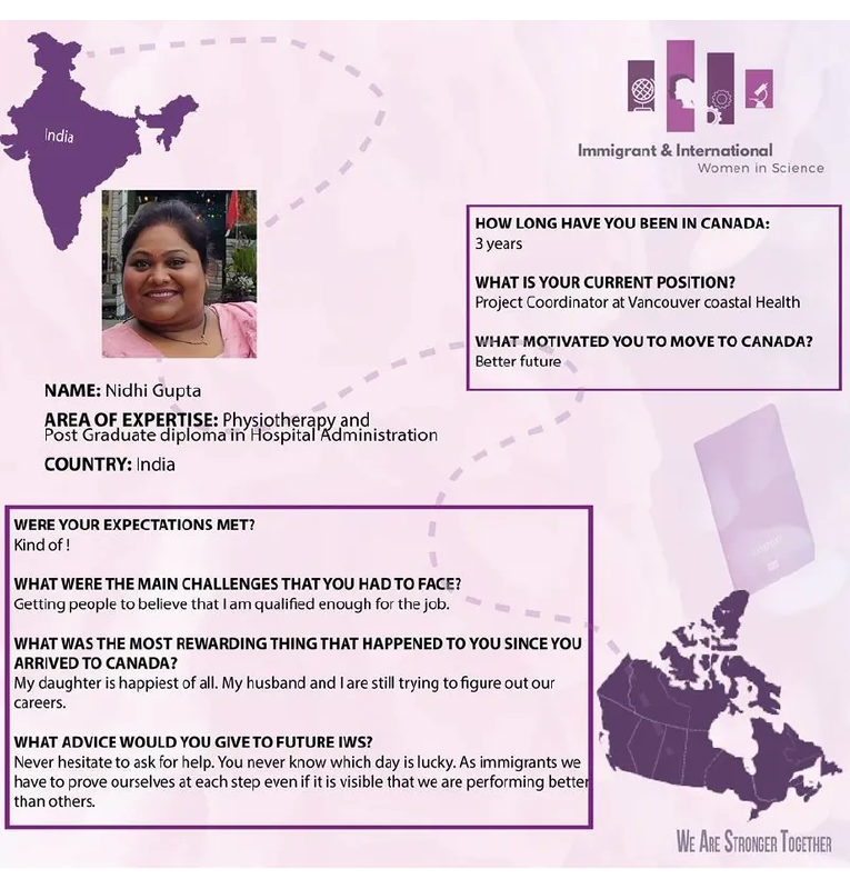 IWS_Highlight_Nidhi_Gupta