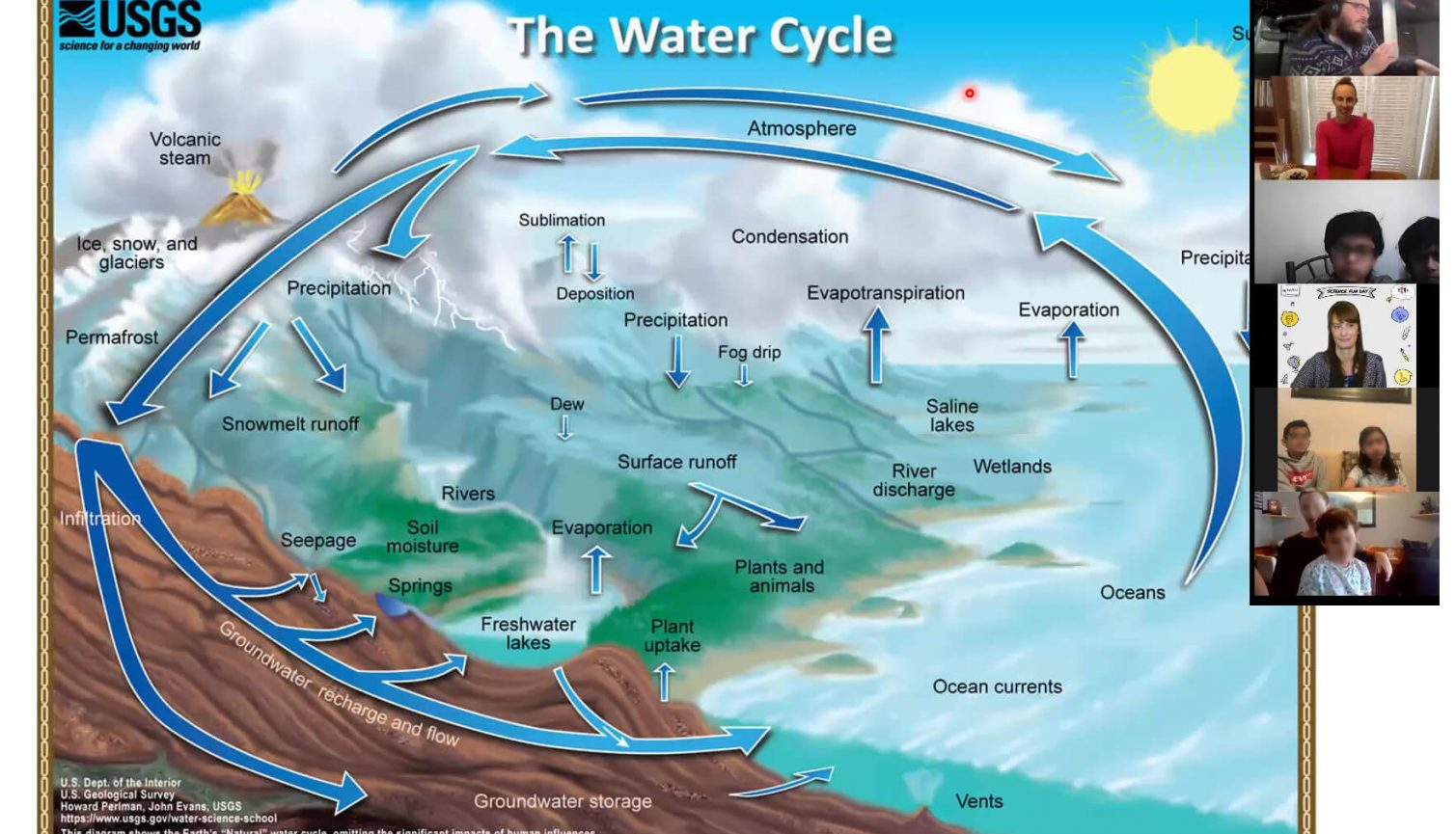 IWS_Science_for_kids_The_Water_Cycle